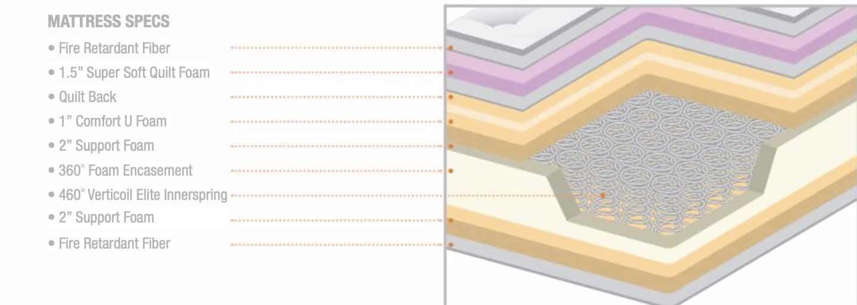 aspen mattress